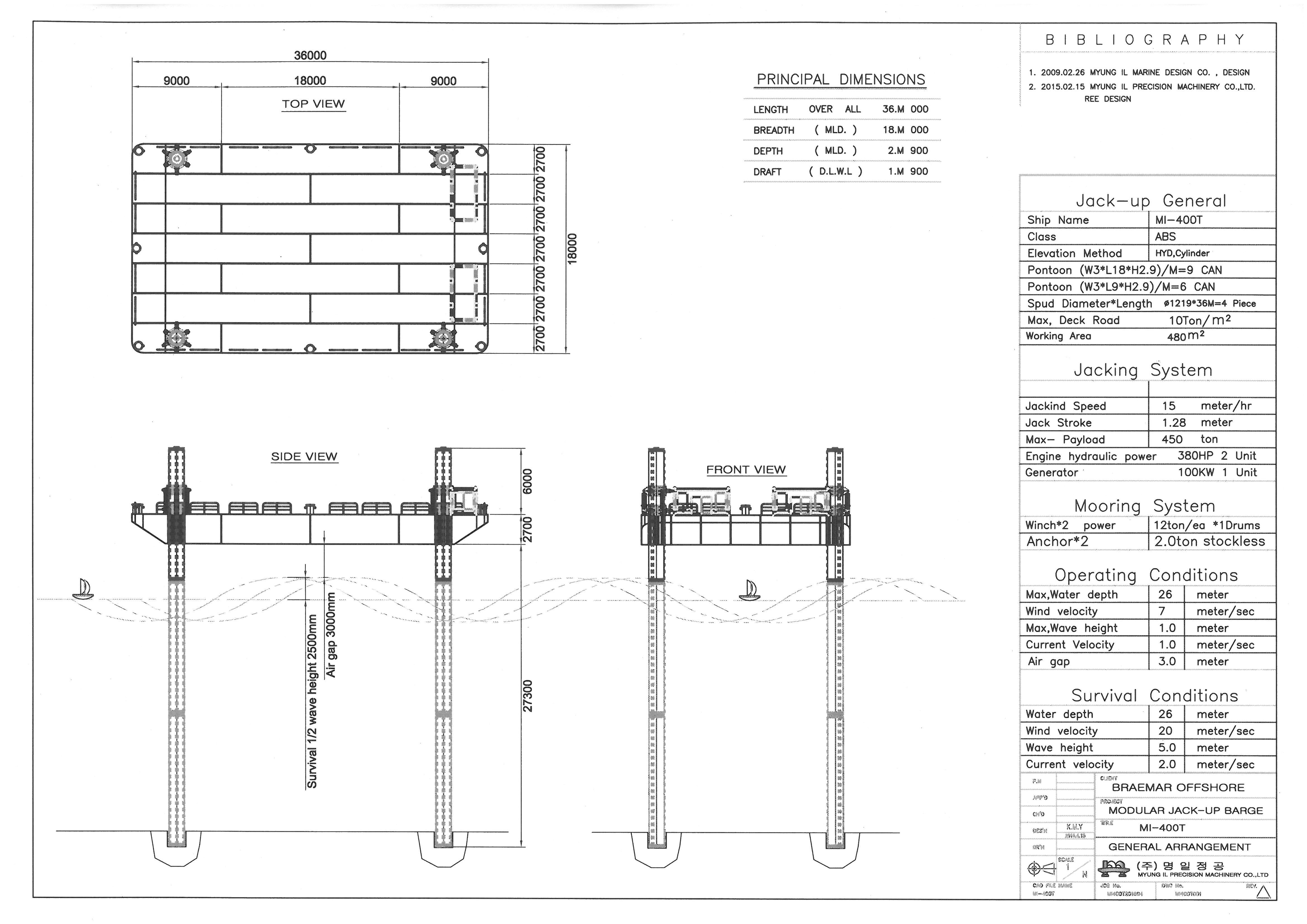 download blueprint malvernweather Choice Image